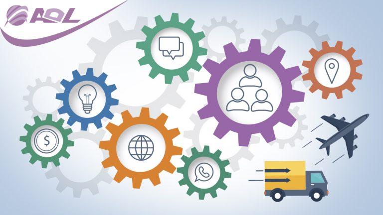 Автоматизация на складовете – тенденцията на бъдещето